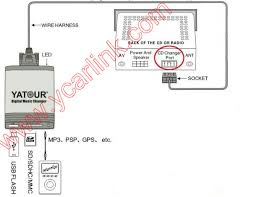 bmw cd changer wiring diagram bmw image wiring diagram guangzhou yatour electronics technology co yatour digital on bmw cd changer wiring diagram