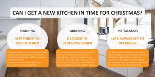 i already have a new kitchen being fitted i want quartz worktops installed