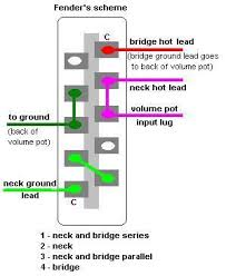 telecaster 4 way switch wiring schematic wiring diagram telecaster four way wiring diagram