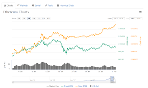Bitcoin Price Live In Inr Ethereum Intrinsic Value Afro Films