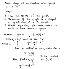absolute value equations graph galleryhipcom the hippest pics