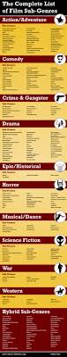 the complete list of film sub genres ly the complete list of film sub genres infographic