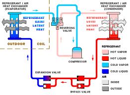 air source heat pump wiring diagram air image similiar typical heat pump system keywords on air source heat pump wiring diagram