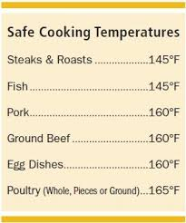 Usda Food Temperature Cooking Chart Usda Meat Temperature Chart Food Safety 101 How To