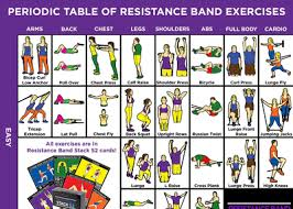 Resistance Tube Workout Chart This Exercise Chart Is Full Of Travel Friendly Resistance