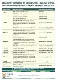 Child Immunisation Chart 51 Unusual Vaccination Chart For Children