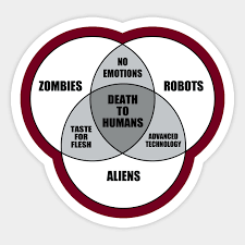 Zombie Alien Robot Venn Diagram Zombie Alien Robot Venn Diagram Zombies Sticker Teepublic