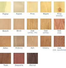 types of woods for furniture. green intiative types of woods for furniture