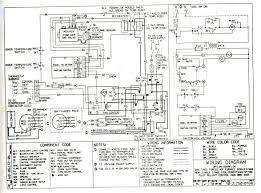 goodman air handler wiring diagram wiring diagrams aruf wiring diagram simple wiring diagram site goodman air handler control board goodman air handler wiring diagram