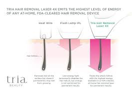 Laser Hair Removal Technology Comparison Chart Hair