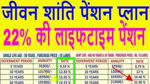 Jeevan Sathi Lic Plan Chart Lic Jeevan Shanti High Return Pension Policy Table 850