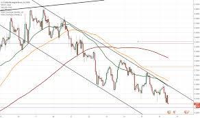 Page 6 Usdnok Chart U S Dollar To Norwegian Krone Rate
