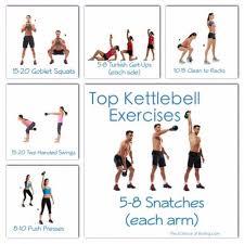 Kettlebell Exercise Chart Workout Top Kettlebell Exercises Kettlebell Kettlebell
