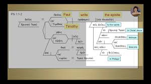 sentence diagramming to philippians 1 1 2 youtube Simple Bible Diagrams sentence diagramming to philippians 1 1 2