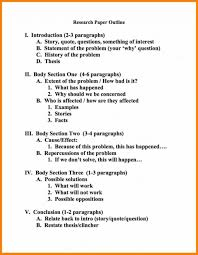 020 Research Paper 20history20rch Essay Outline Corner Of