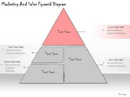 fundraising pyramid template million dollar pyramid template nice rti pyramid template