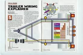 horse trailer electrical wiring diagrams lookpdf com result Semi Trailer Light Wiring horse trailer electrical wiring diagrams lookpdf com result electric trailer brake wiring diagram page 1 html garage & workshop pinterest semi trailer lights wiring diagram