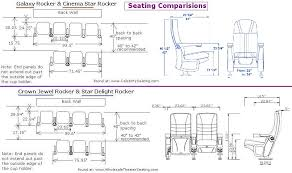 theatre style seating. Comparisons Of Theater Seating Model Dimensions. The Galaxy Rocker And Cinema Star With Theatre Style U
