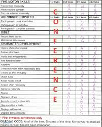 Free Business Report Card Inspirational Free Business Report Card Joselinohouse Twilightblog Net