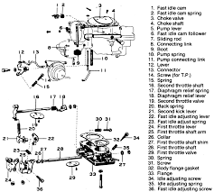 Toyota Tamaraw Fx Engine Parts Diagram | Wiring Library