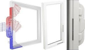 I Tec Fenster Verdeckte Verriegelung Integrierte Lüftung