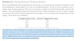 problem 5 1 potential energy working with data your hypothetical lab assignment for