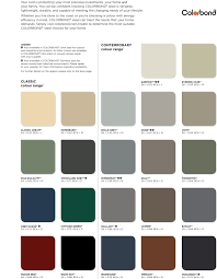 Colorbond Roofing Styles Colorbond Roof Colours Sutton Roofing