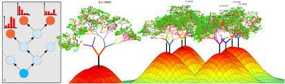 De Coding Random Forests Towards Data Science