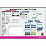 Mci Ics Chart Incident Command