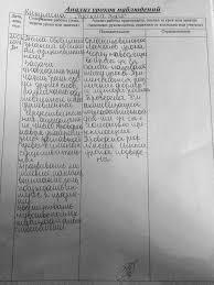 Отчет по производственной практике продавец контролер кассир d  В процессе учебной и производственной практики в магазине Продавец контролеркассир входящей Учебная практика производственное обучение 8 Отчет по