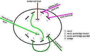 rotary switch wiring diagram wiring diagram 5 way rotary switch wiring diagram auto schematic