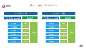 Webinar Project And Portfolio Budgeting And Cost Management In Microsoft Project Online