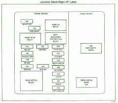 2004 isuzu npr fuse box diagram wiring diagram review wiring diagram moreover 2004 isuzu npr fuse diagram likewise isuzu2001 isuzu fuse diagram wiring diagram centre
