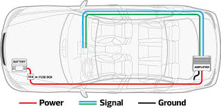 how to connect an amplifier to a factory stereo Alpine Head Unit Wiring Diagram at Head Unit Wiring Diagram No Amp
