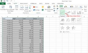 How To Draw Candlestick Chart In Excel Stock Chart In Excel Or Candlestick Chart In Excel