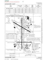 Schedules Cp Air