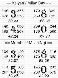 Matka Satta Number Chart Desawar 67 Problem Solving Gali Matka Chart 2019