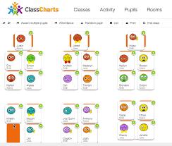 Class Charts Student Badiner Bytes And Tech Tidbits Class Charts A Classroom