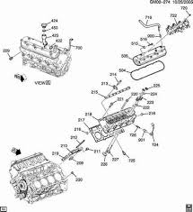 chevrolet 5 3 engine diagram wiring diagram linode lon clara rgwm co uk 5 3 liter chevy engine diagramchevy 5 3 engine diagram