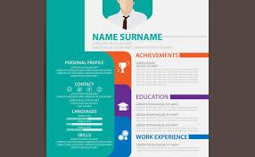¿a qué esperas para encontrar tu oportunidad laboral? Plantillas De Curriculum Tipos De Plantillas Para Redactar Tu Curriculum