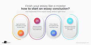 Essay Conclusion Paragraph Example How To Start Conclusion
