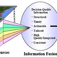 Gis Analyst Gis Analyst Assessing Database Content Figure 3 Uncertainty