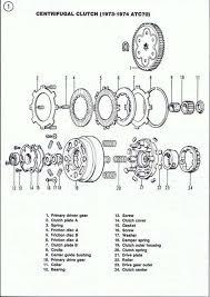 service manuals the junk man s adventures semi auto clutch