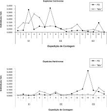 Baixar mix de leonardo e liandro anos 2000 é um livro que pode ser considerado uma demanda no momento. Indice De Abundancia Quilometrica De Aves Predominantemente Carnivoras Download Scientific Diagram