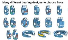 Bearing Damage Chart How To Determine Bearing Types