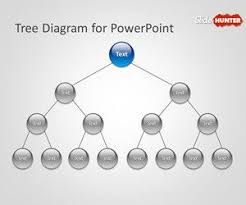 Powerpoint Hierarchy Templates Free Hierarchy Powerpoint Templates Free Ppt Powerpoint