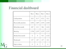 financial report template word simple annual report template