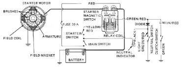 push button start wiring diagram wiring diagram and schematic design start stop diagram