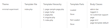 understanding the wordpress template