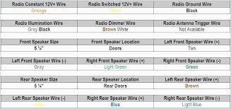 2002 pontiac grand am radio wiring diagram fresh 2015 subaru legacy 2002 Pontiac Grand AM Replacement Radio at 2002 Pontiac Grand Am Radio Wiring Harness